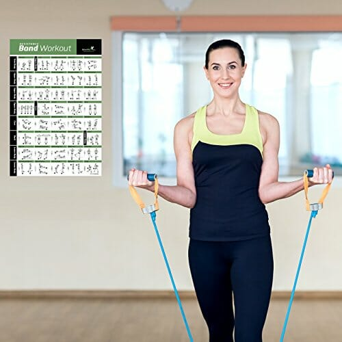 Resistance Band/Tube Exercise Poster Laminated – Total Body Workout ...