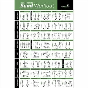 Resistance-BandTube-Exercise-Poster-Laminated-Total-Body-Workout-Personal-Trainer-Fitness-Chart-Home-Fitness-Training-Program-for-Elastic-Rubber-Tubes-and-Stretch-Band-Sets-20x30-0