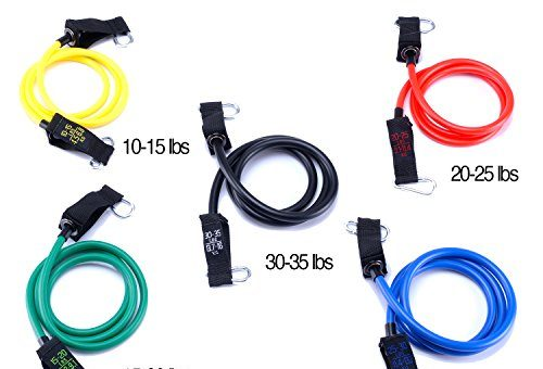 Buy the right resistance bands online