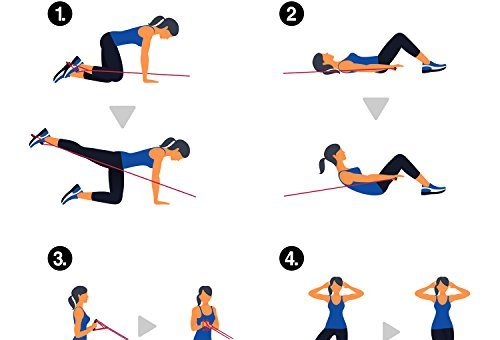 Resistance bands – The best free fitness tip