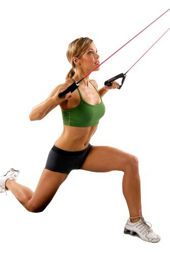 Resistance Bands Reviews