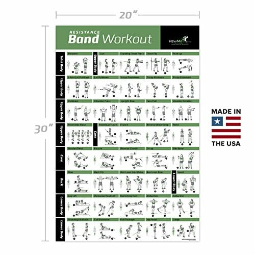 57480ae2299 Resistance-BandTube-Exercise-Poster-Laminated-Total-Body-Workout -Personal-Trainer-Fitness-Chart-Home-Fitness-Training-Program-for-Elastic-Rubber-Tubes-and-  ...